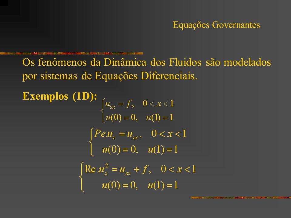 Equações Governantes Os fenômenos da Dinâmica dos Fluidos são modelados por sistemas de Equações Diferenciais.