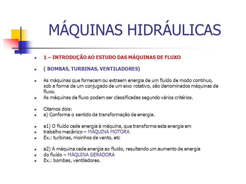 MÁQUINAS HIDRÁULICAS 1 – INTRODUÇÃO AO ESTUDO DAS MÁQUINAS DE FLUXO