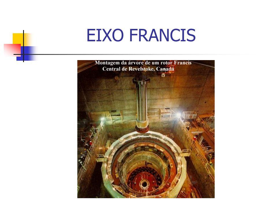 EIXO FRANCIS