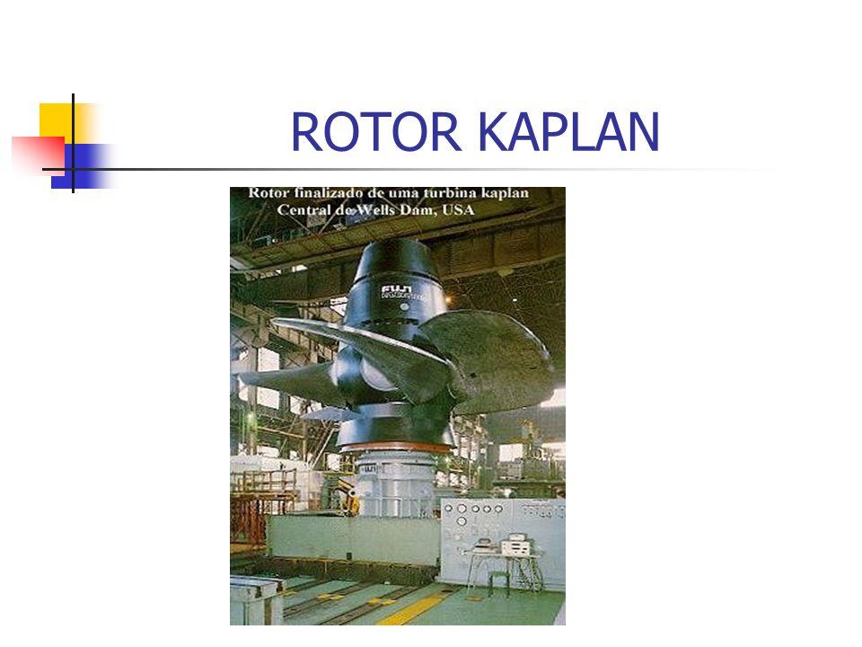 ROTOR KAPLAN