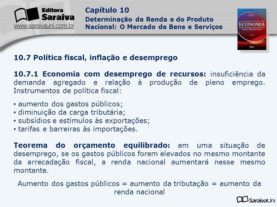 10.7 Política fiscal, inflação e desemprego