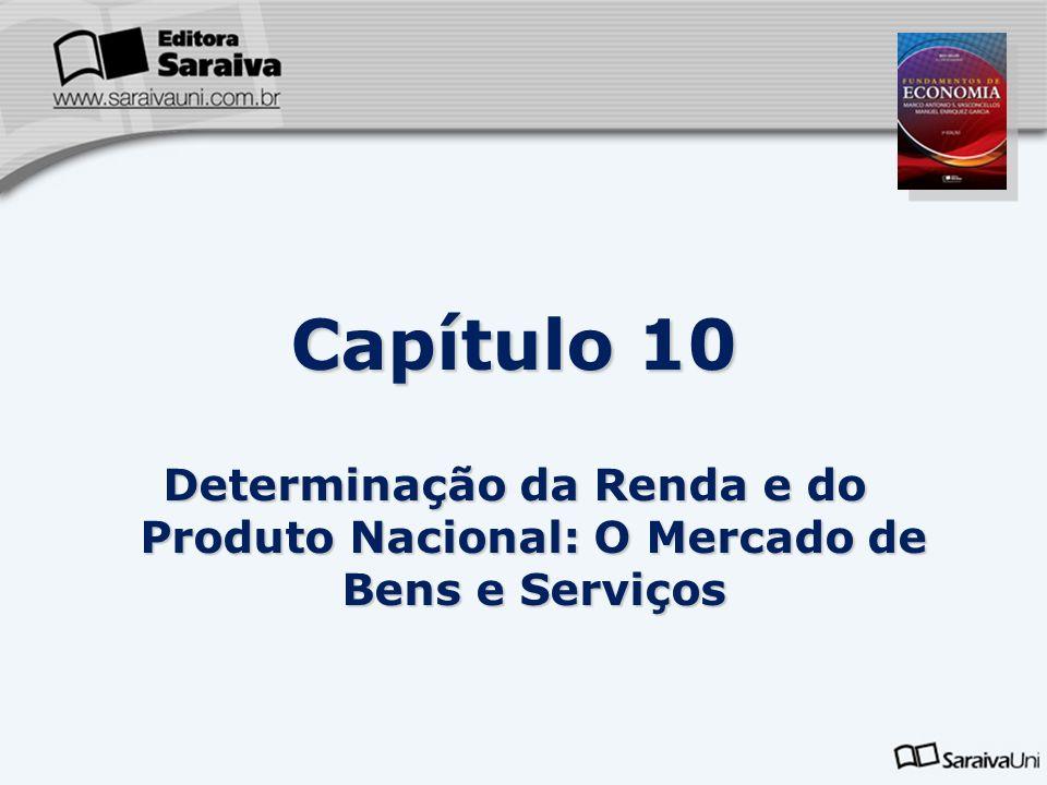 Capítulo 10 Determinação da Renda e do Produto Nacional: O Mercado de Bens e Serviços 2 2 2