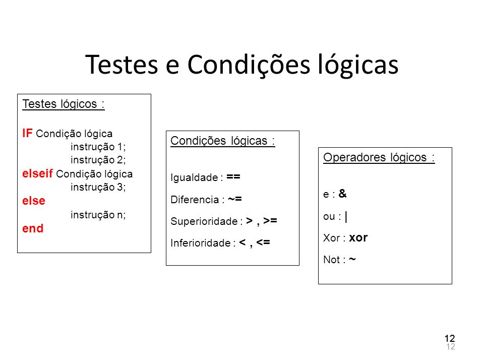 Testes e Condições lógicas