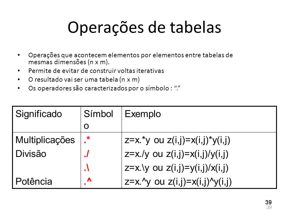 Operações de tabelas Significado Símbolo Exemplo Multiplicações