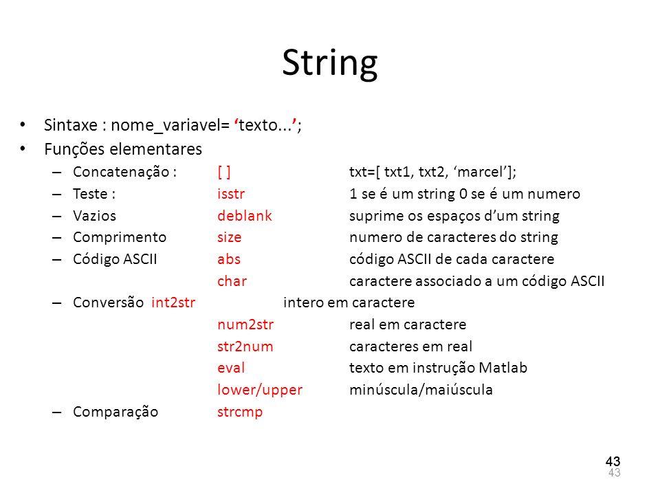 String Sintaxe : nome_variavel= 'texto...'; Funções elementares