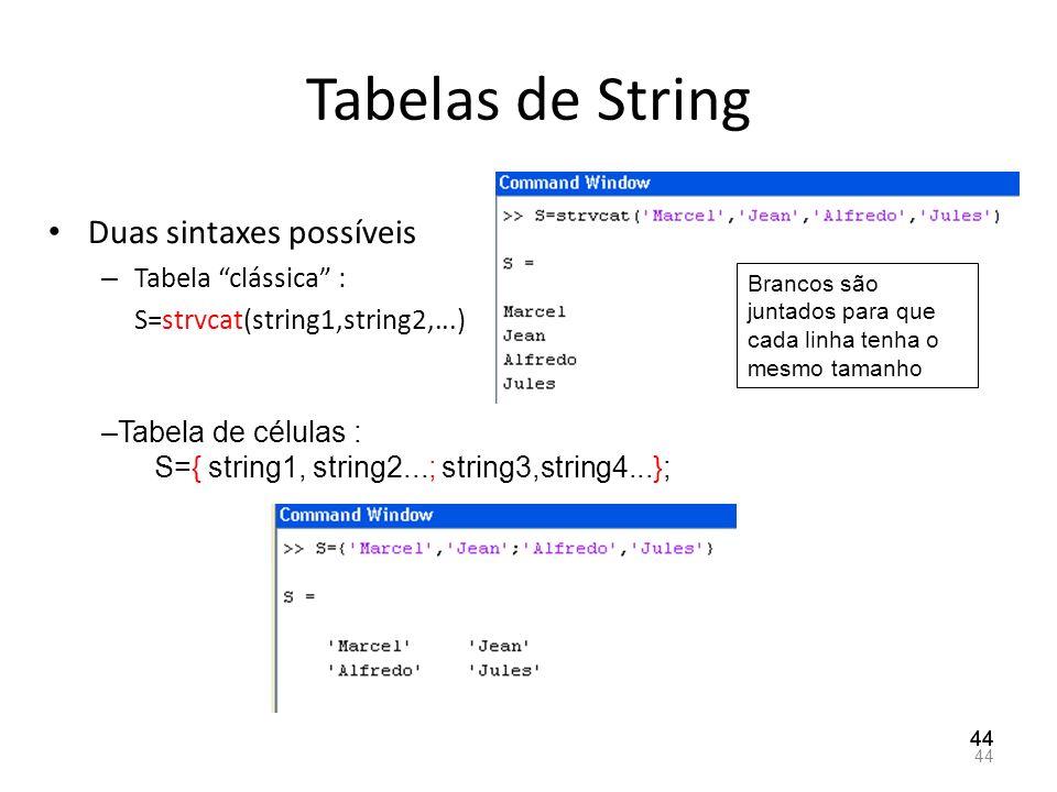 Tabelas de String Duas sintaxes possíveis Tabela clássica :