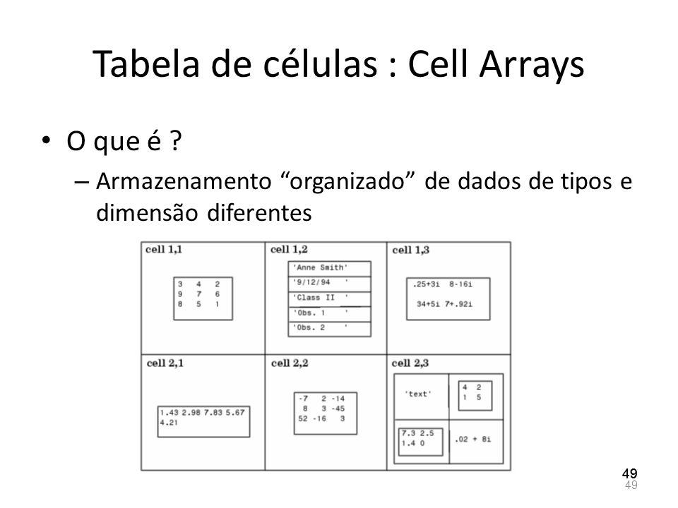 Tabela de células : Cell Arrays
