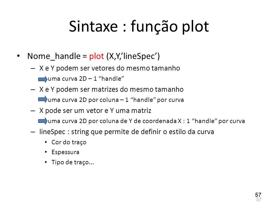 Sintaxe : função plot Nome_handle = plot (X,Y,'lineSpec')