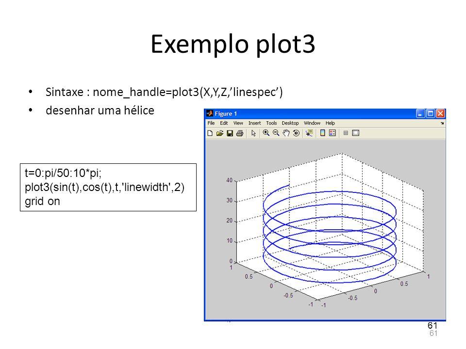 Exemplo plot3 Sintaxe : nome_handle=plot3(X,Y,Z,'linespec')