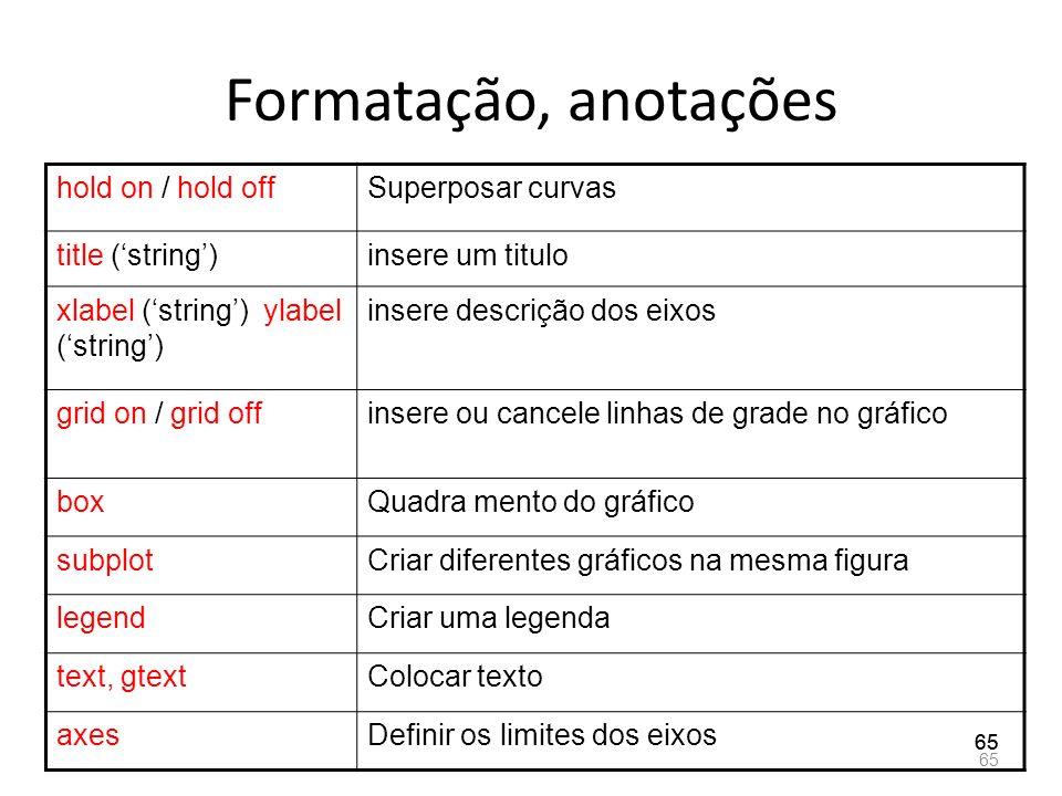 Formatação, anotações hold on / hold off Superposar curvas