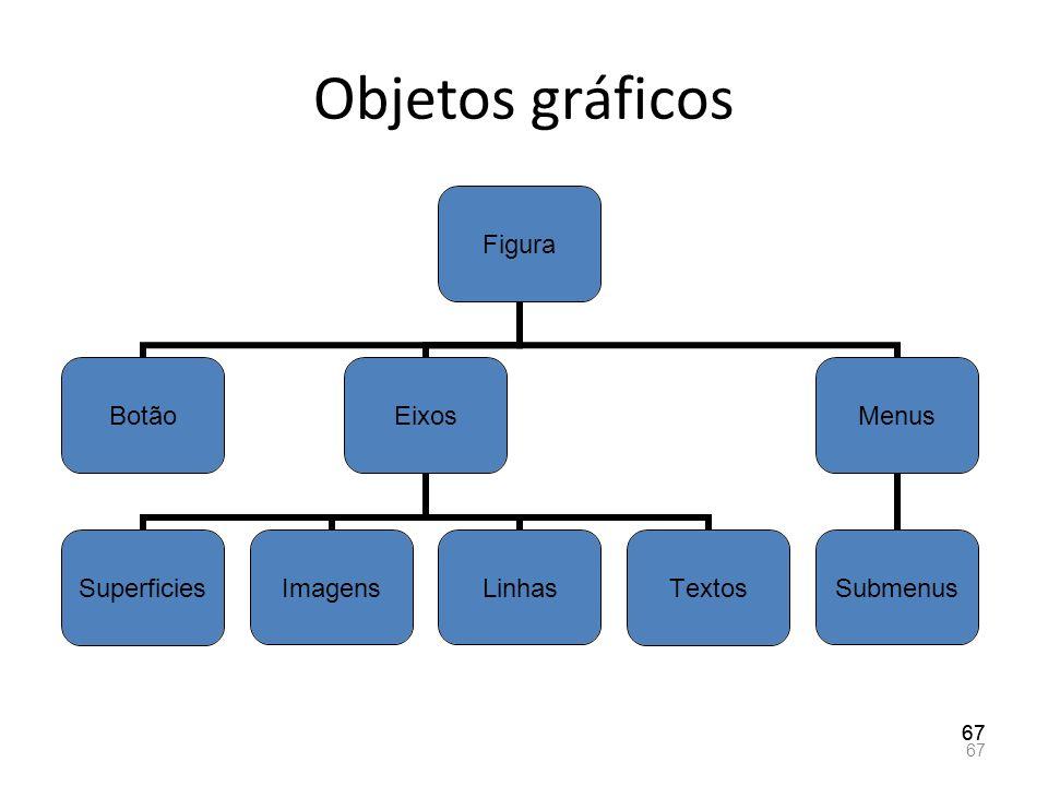 Objetos gráficos 67 67