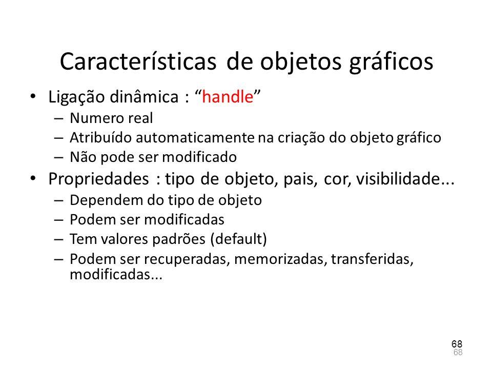 Características de objetos gráficos