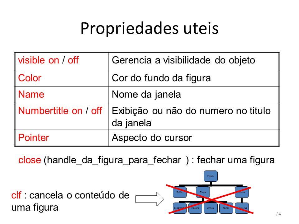 Propriedades uteis visible on / off Gerencia a visibilidade do objeto
