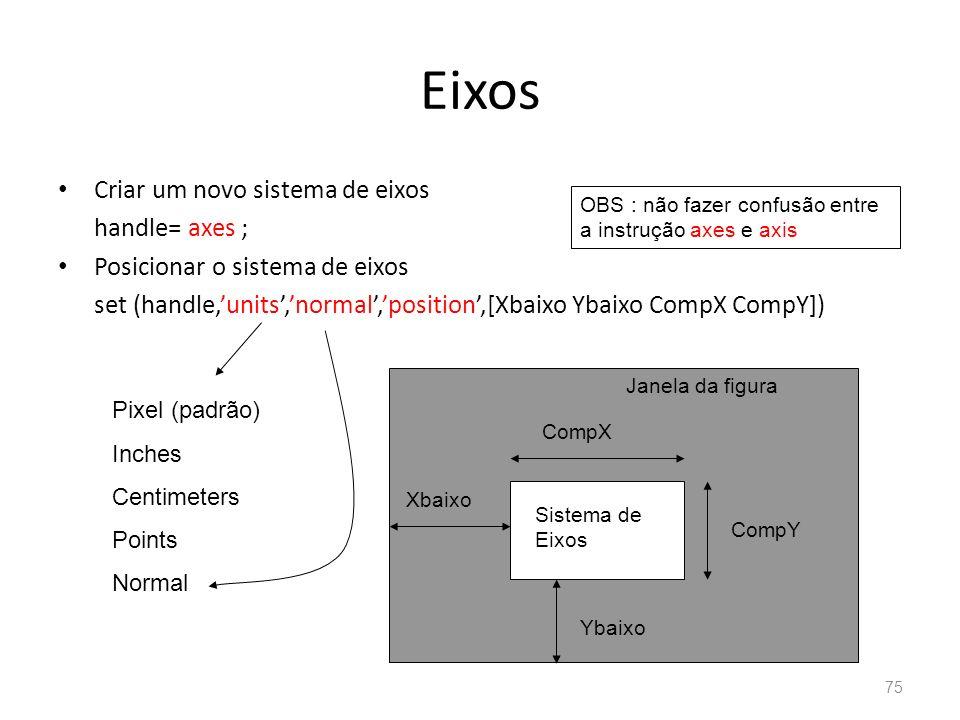 Eixos Criar um novo sistema de eixos handle= axes ;