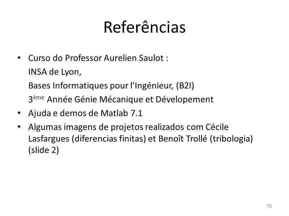 Referências Curso do Professor Aurelien Saulot : INSA de Lyon,