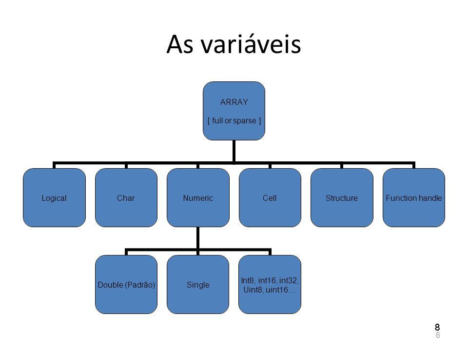 As variáveis 8 8 8