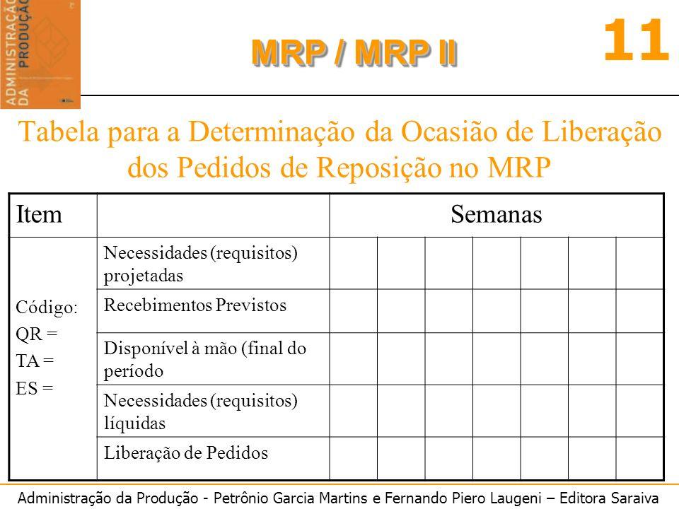 Tabela para a Determinação da Ocasião de Liberação dos Pedidos de Reposição no MRP