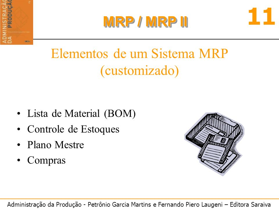 Elementos de um Sistema MRP (customizado)