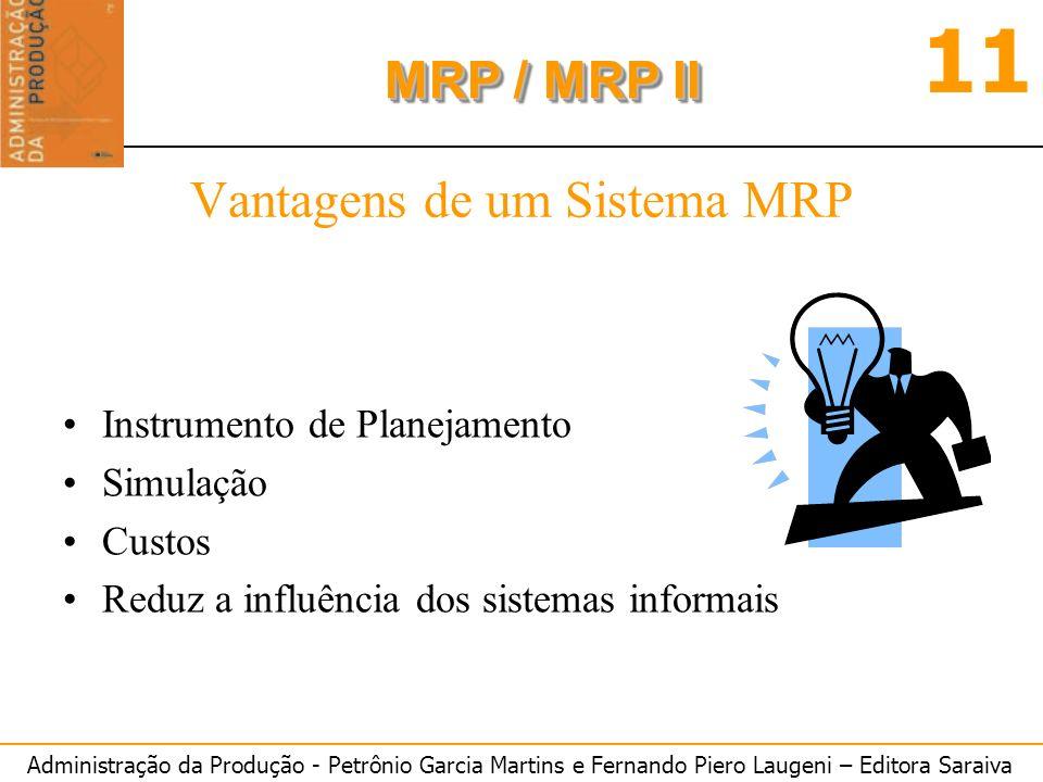 Vantagens de um Sistema MRP