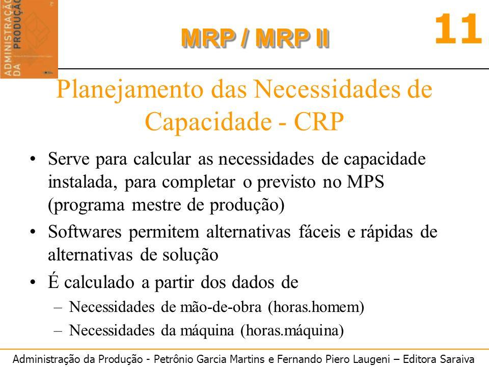 Planejamento das Necessidades de Capacidade - CRP