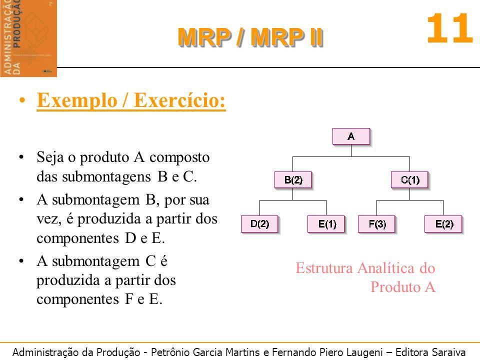 Exemplo / Exercício: Seja o produto A composto das submontagens B e C.