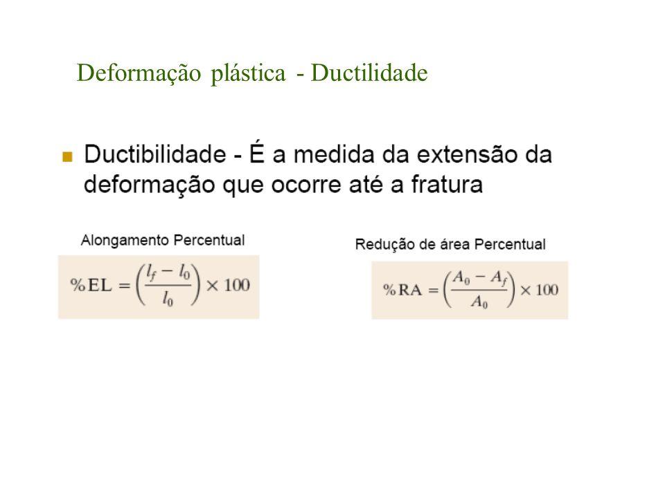 Deformação plástica - Ductilidade