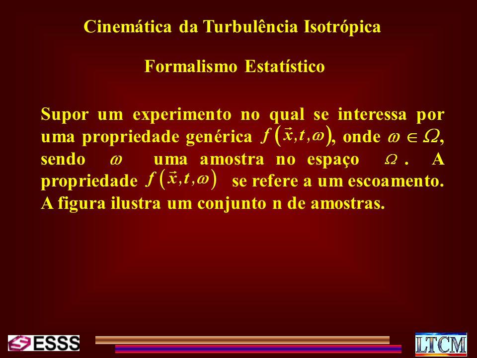 Cinemática da Turbulência Isotrópica