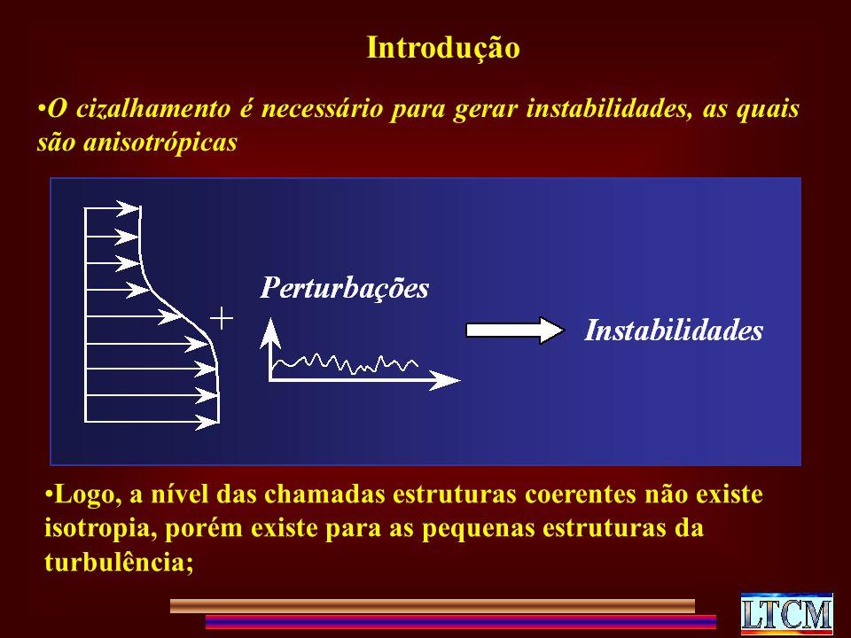 Introdução O cizalhamento é necessário para gerar instabilidades, as quais são anisotrópicas.