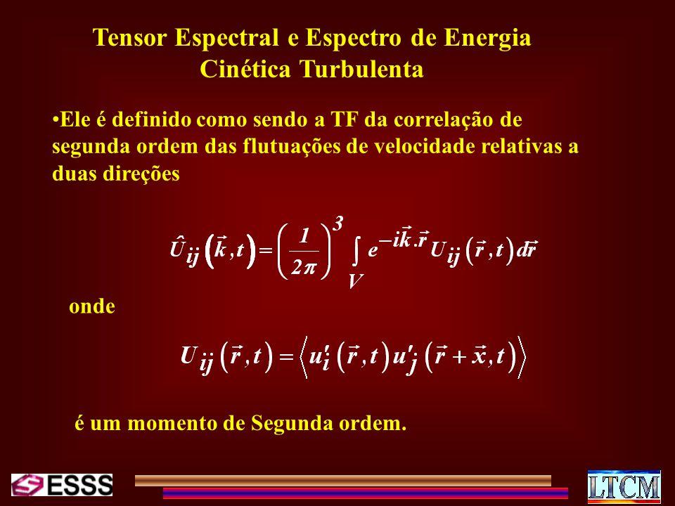 Tensor Espectral e Espectro de Energia Cinética Turbulenta