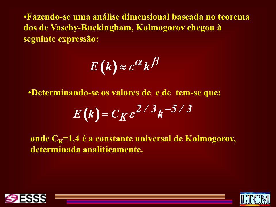 Fazendo-se uma análise dimensional baseada no teorema dos de Vaschy-Buckingham, Kolmogorov chegou à seguinte expressão: