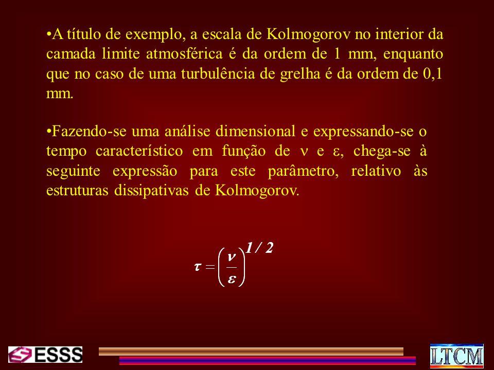 A título de exemplo, a escala de Kolmogorov no interior da camada limite atmosférica é da ordem de 1 mm, enquanto que no caso de uma turbulência de grelha é da ordem de 0,1 mm.