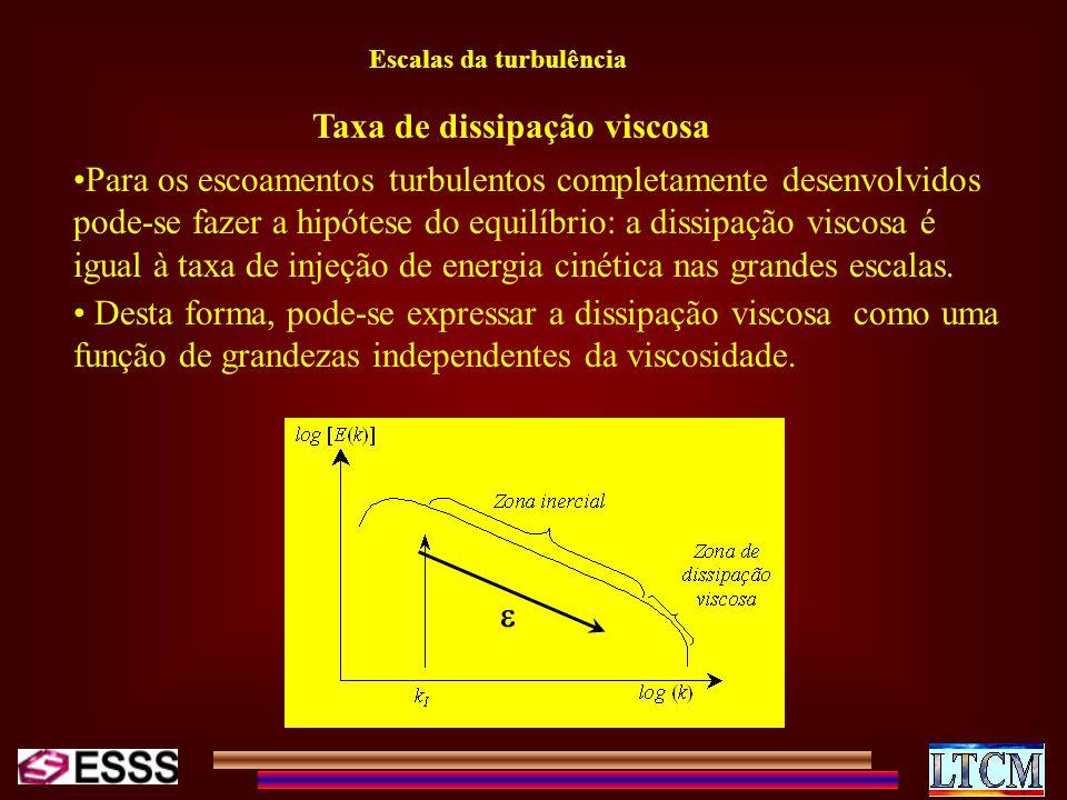 Escalas da turbulência Taxa de dissipação viscosa