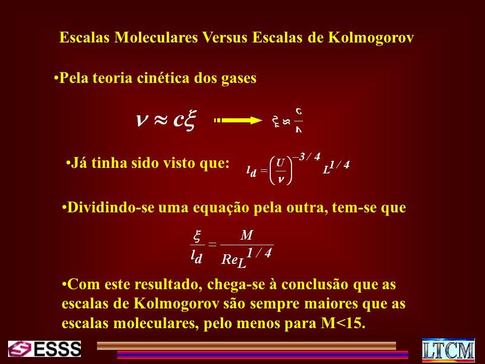 Escalas Moleculares Versus Escalas de Kolmogorov