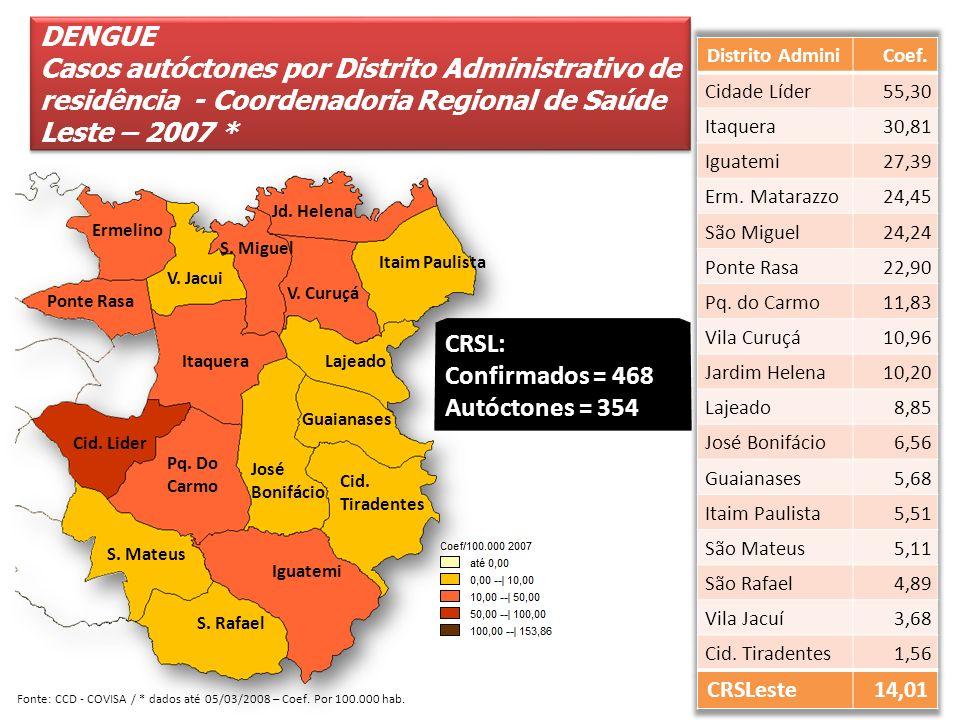 DENGUECasos autóctones por Distrito Administrativo de residência - Coordenadoria Regional de Saúde Leste – 2007 *