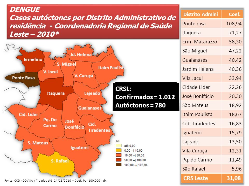 DENGUE Casos autóctones por Distrito Administrativo de residência - Coordenadoria Regional de Saúde Leste – 2010*