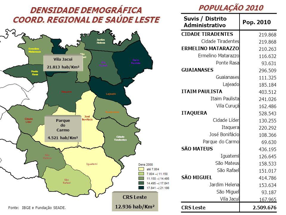DENSIDADE DEMOGRÁFICA COORD. REGIONAL DE SAÚDE LESTE