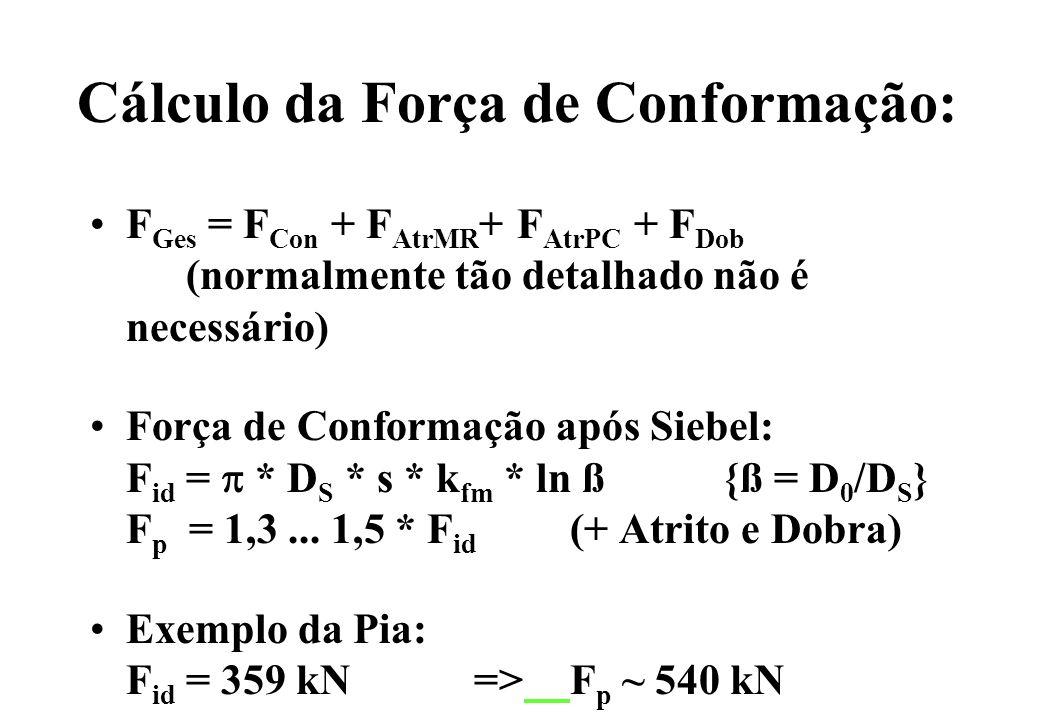 Cálculo da Força de Conformação: