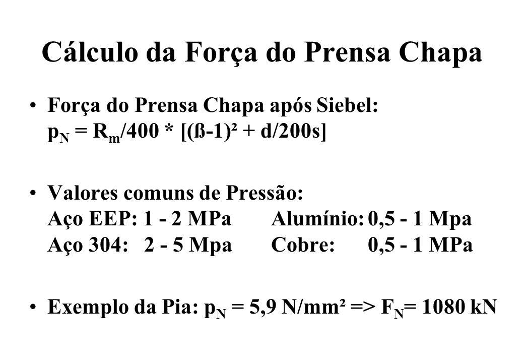 Cálculo da Força do Prensa Chapa