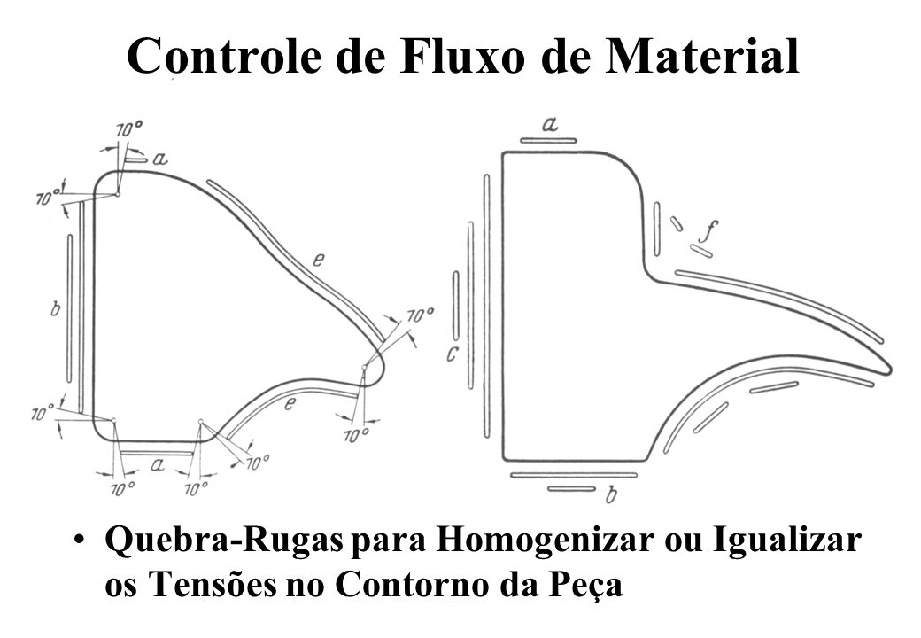 Controle de Fluxo de Material