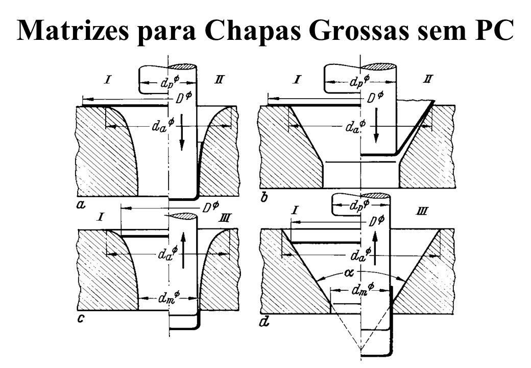 Matrizes para Chapas Grossas sem PC