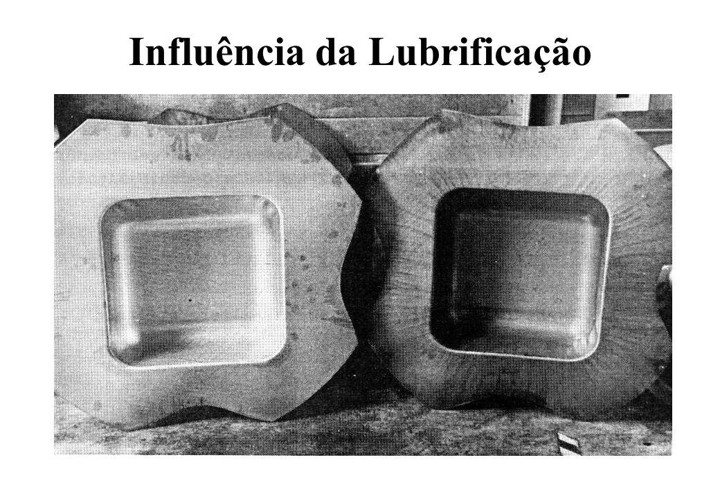 Influência da Lubrificação