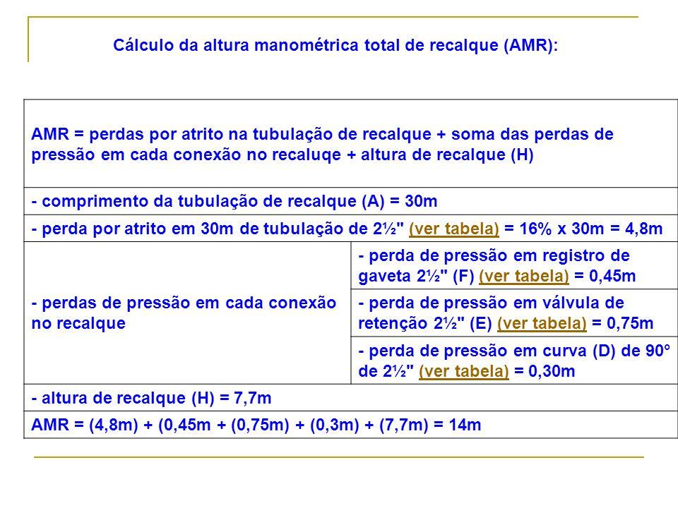 Cálculo da altura manométrica total de recalque (AMR):