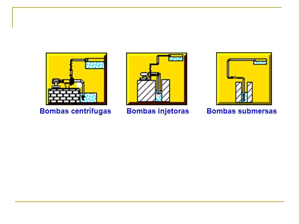 Bombas centrífugas Bombas injetoras Bombas submersas