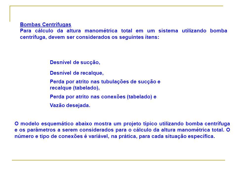 Bombas Centrífugas Para cálculo da altura manométrica total em um sistema utilizando bomba centrífuga, devem ser considerados os seguintes ítens: