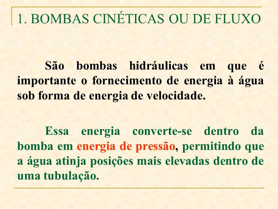 1. BOMBAS CINÉTICAS OU DE FLUXO