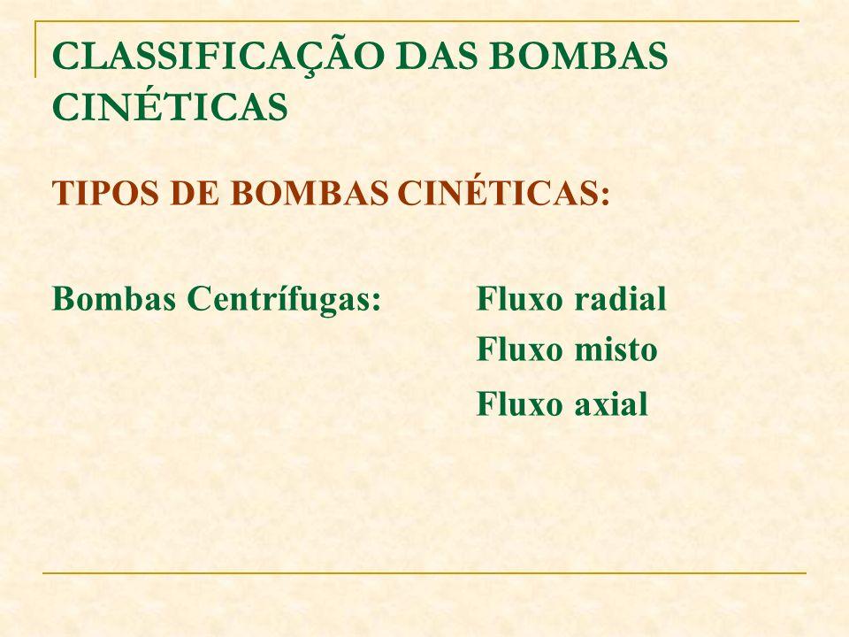 CLASSIFICAÇÃO DAS BOMBAS CINÉTICAS
