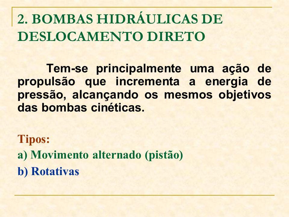 2. BOMBAS HIDRÁULICAS DE DESLOCAMENTO DIRETO