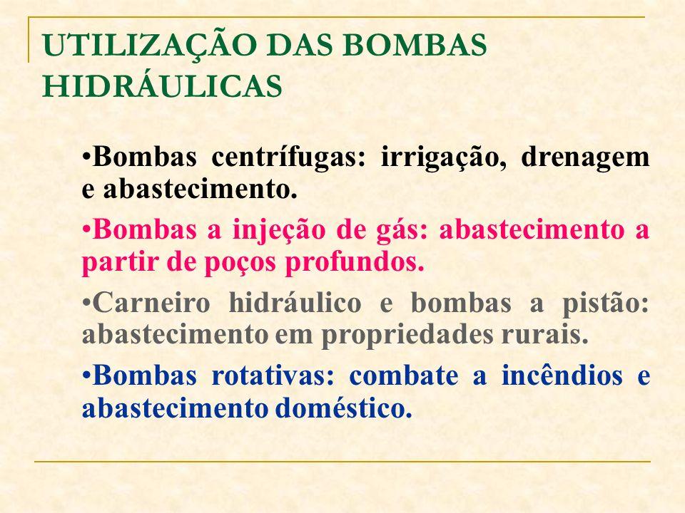 UTILIZAÇÃO DAS BOMBAS HIDRÁULICAS
