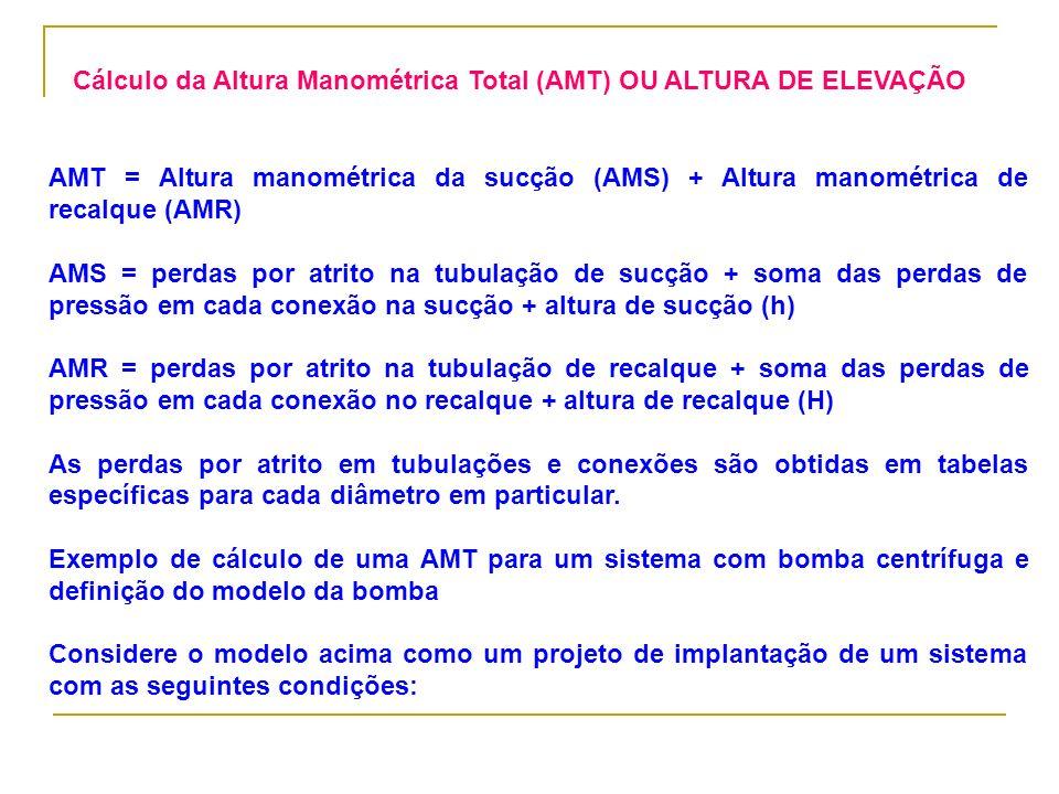 Cálculo da Altura Manométrica Total (AMT) OU ALTURA DE ELEVAÇÃO