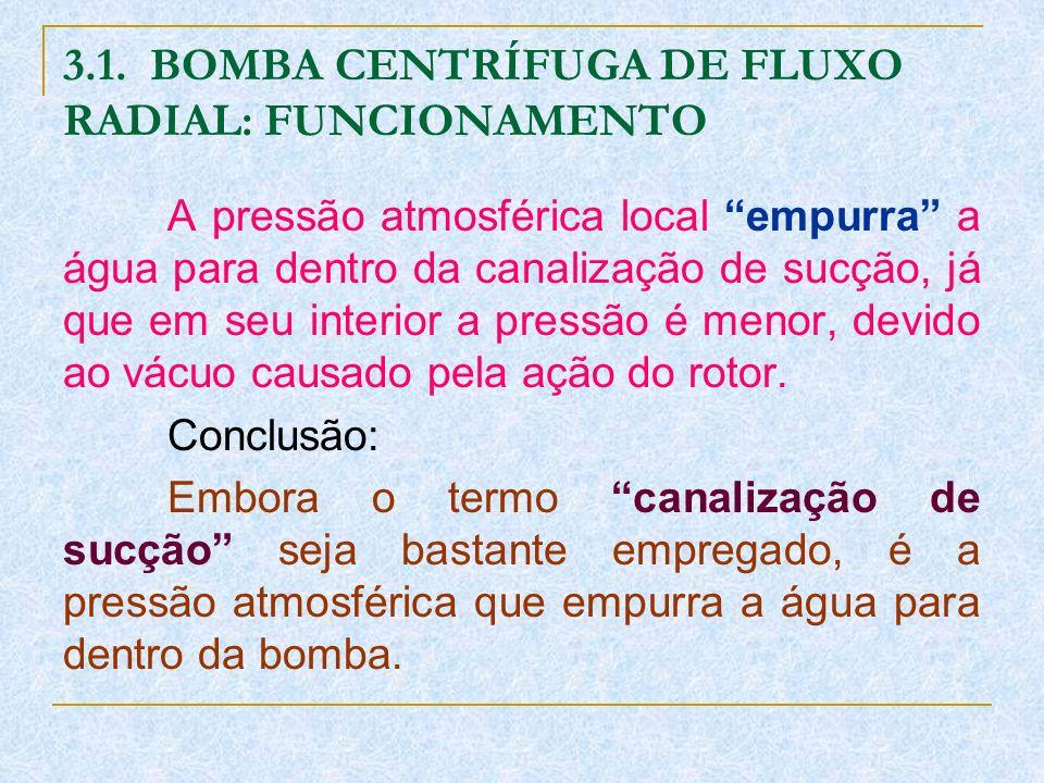 3.1. BOMBA CENTRÍFUGA DE FLUXO RADIAL: FUNCIONAMENTO